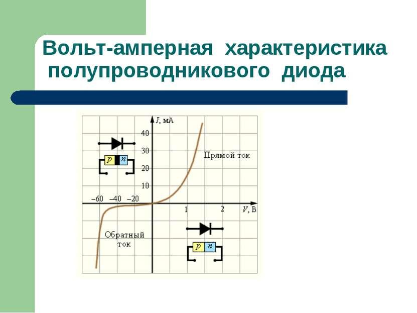 Вольт-амперная характеристика полупроводникового диода
