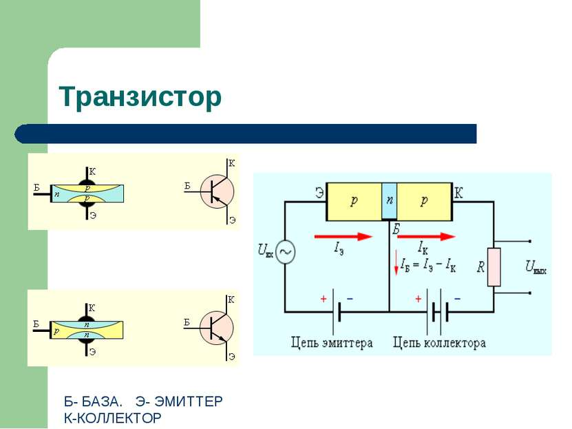 Транзистор Б- БАЗА. Э- ЭМИТТЕР К-КОЛЛЕКТОР