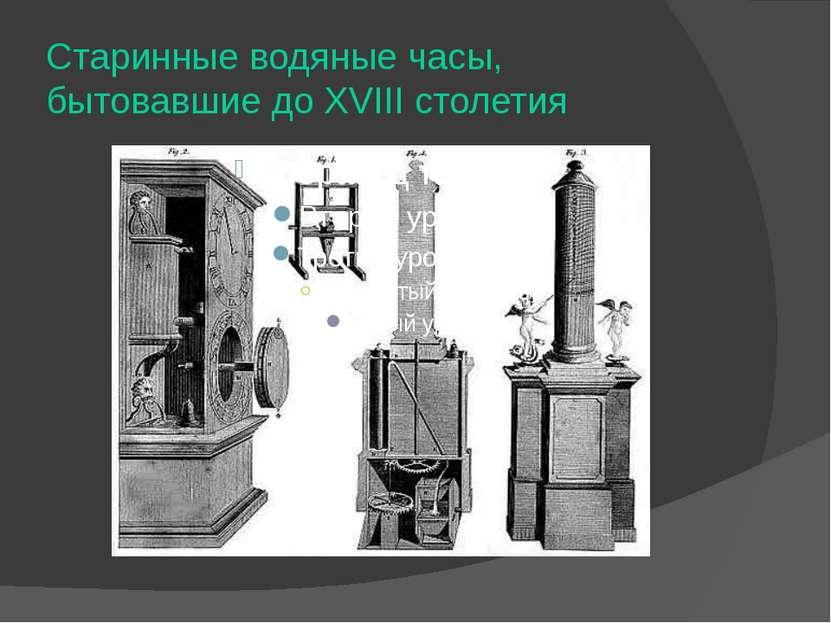 Старинные водяные часы, бытовавшие до XVIII столетия