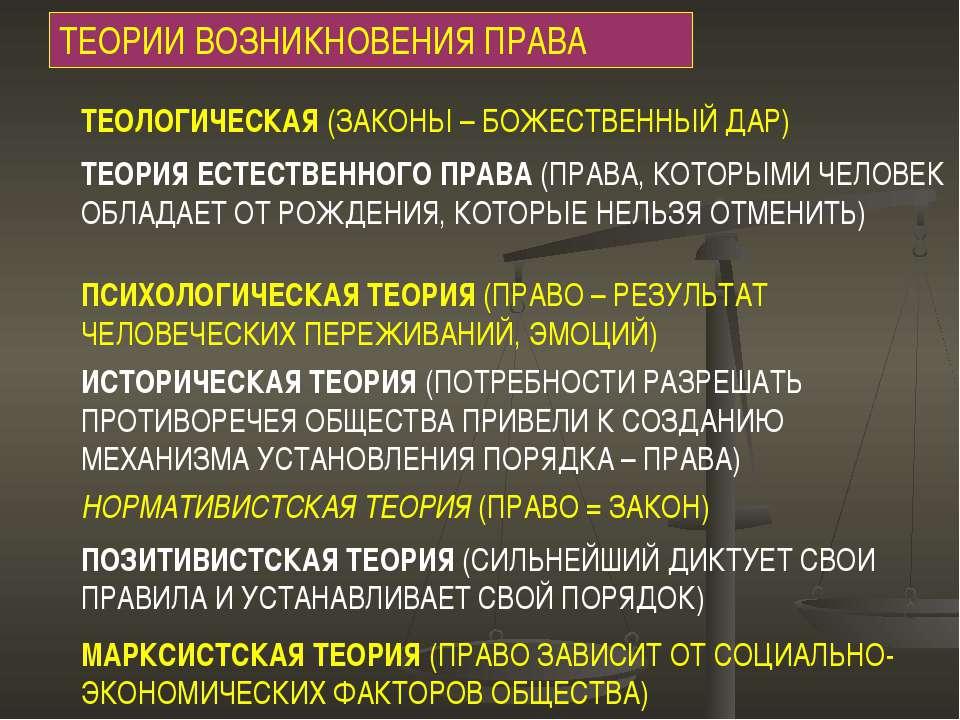 ТЕОРИИ ВОЗНИКНОВЕНИЯ ПРАВА ТЕОЛОГИЧЕСКАЯ (ЗАКОНЫ – БОЖЕСТВЕННЫЙ ДАР) ТЕОРИЯ Е...