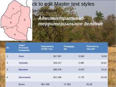 Административно-территориальное деление № Округ (Русское название) Население,...
