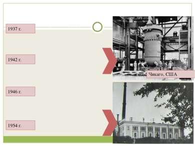1946 г. Развитие атомной энергетики 1937 г. 1942 г. 1954 г. Чикаго, США