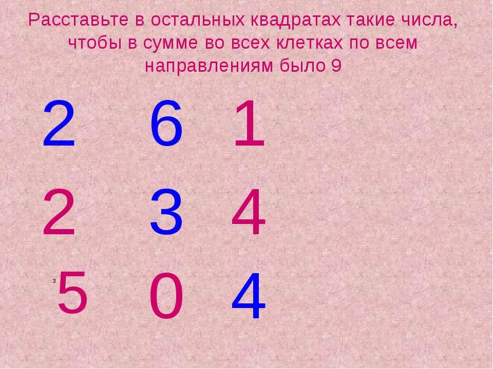 Расставьте в остальных квадратах такие числа, чтобы в сумме во всех клетках п...