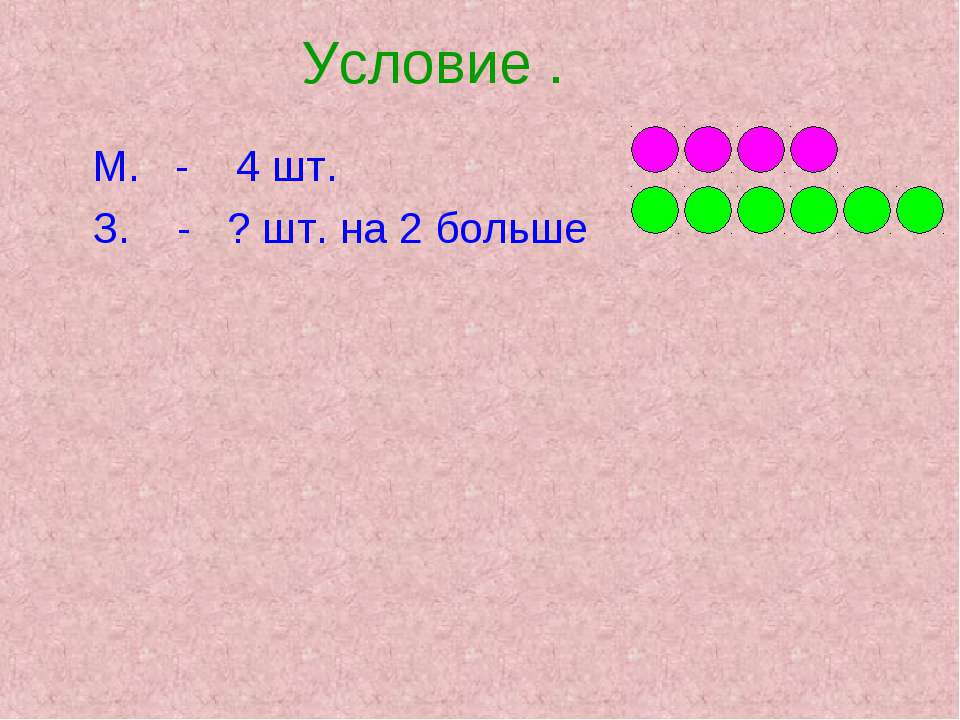 Условие . М. - 4 шт. З. - ? шт. на 2 больше