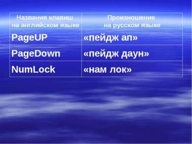 PageUP PageDown NumLock «пейдж ап» «пейдж даун» «нам лок» Названия клавиш на ...
