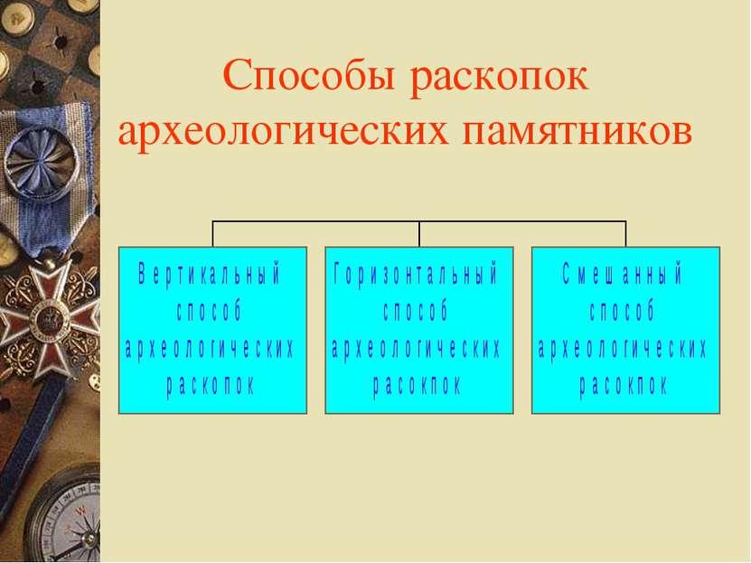 Шаблоны для презентаций по археологии