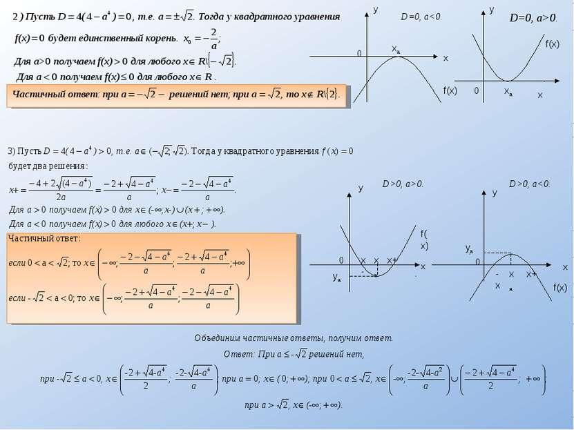 D>0, a>0. D>0, a0. D=0, a