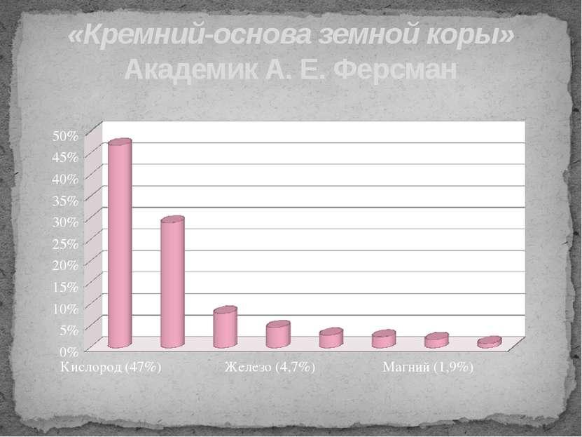«Кремний-основа земной коры» Академик А. Е. Ферсман
