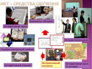 Интерактивная парта Интерактивная доска Ноутбук-электронный учебник Компьютер...