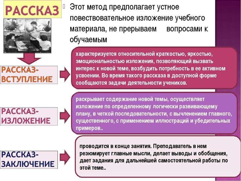 Этот метод предполагает устное повествовательное изложение учебного материала...