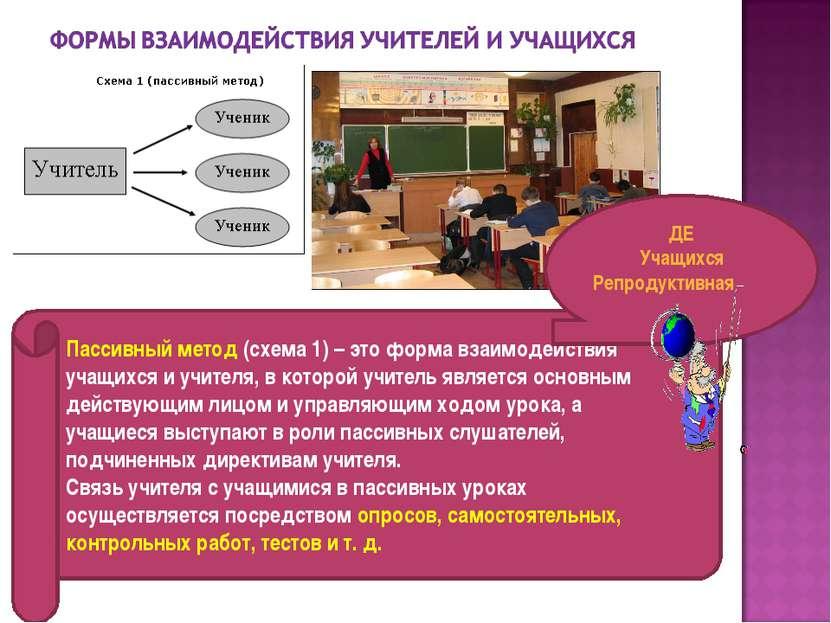 Пассивный метод (схема 1) – это форма взаимодействия учащихся и учителя, в ко...