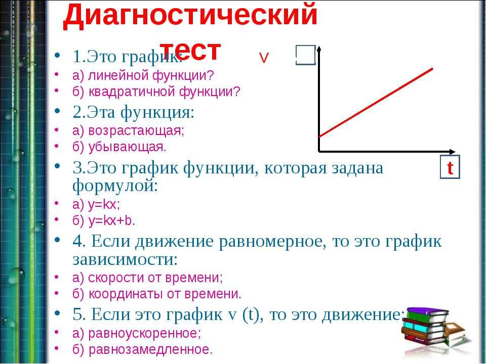 Диагностический тест 1.Это график: а) линейной функции? б) квадратичной функц...