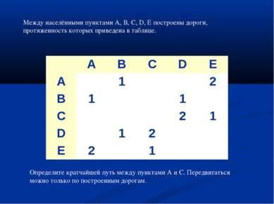 Между населёнными пунктами А, В, С, D, E построены дороги, протяженность кото...