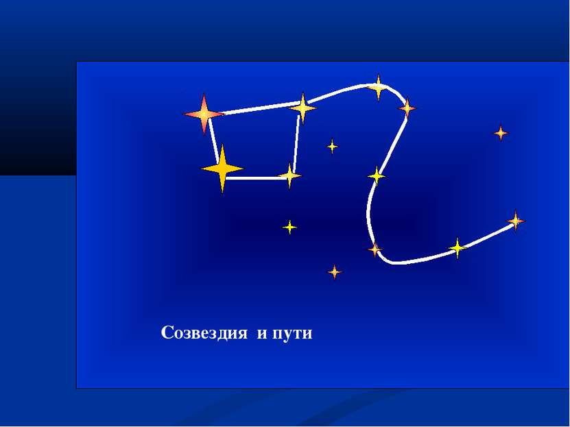 Созвездия и пути