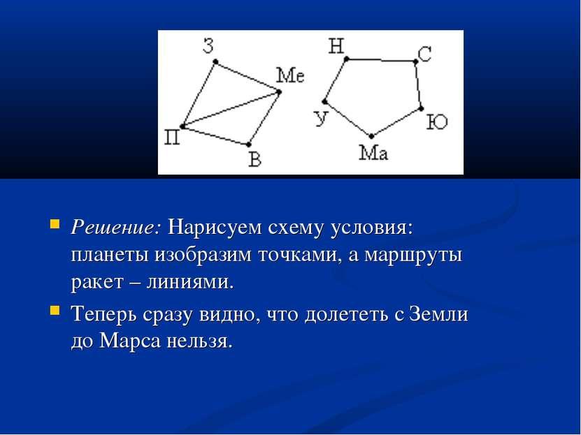 Решение: Нарисуем схему условия: планеты изобразим точками, а маршруты ракет ...