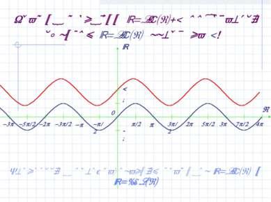 График функции y=sin(x)+2 получается сдвигом y=sin(x) вверх на 2! Вернуться к...