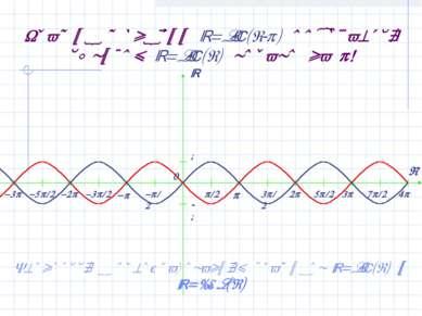 График функции y=sin(x- ) получается сдвигом y=sin(x) вправо на ! Вернуться к...