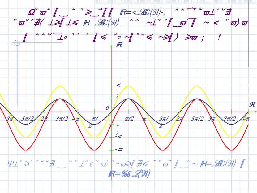 График функции y=2sin(x)-1 получается растяжением y=sin(x) по вертикали в 2 р...