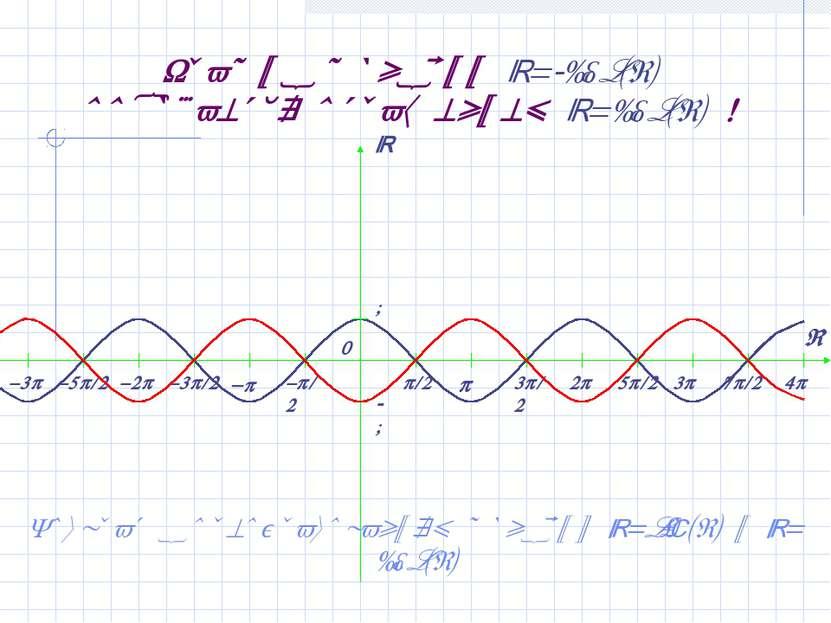 График функции y=-cos(x) получается отражением y=cos(x) ! Возврат к преобразо...