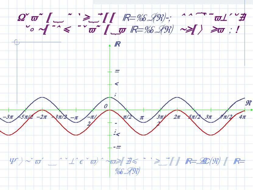 График функции y=cos(x)-1 получается сдвигом графика y=cos(x) вниз на 1! Возв...