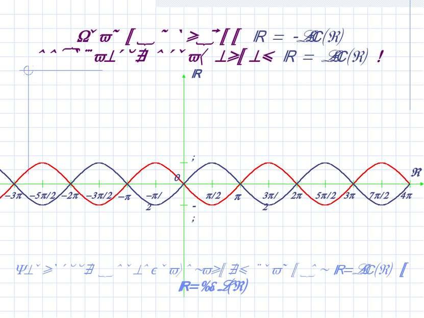 График функции y = -sin(x) получается отражением y = sin(x) ! Вернуться к пре...