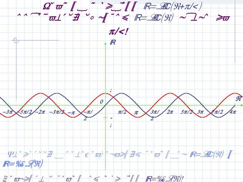 График функции y=sin(x+ /2) получается сдвигом y=sin(x) влево на /2! Вернутьс...