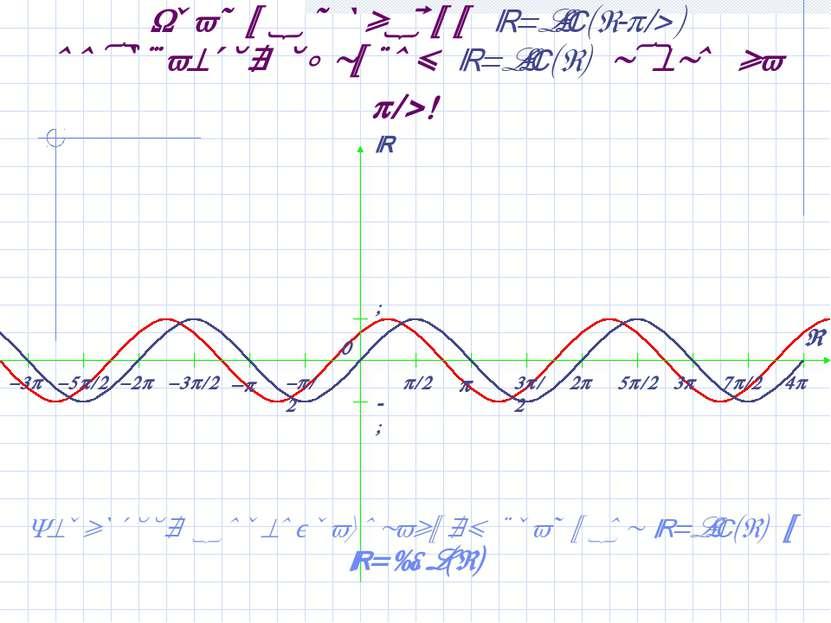 График функции y=sin(x- /4) получается сдвигом y=sin(x) влево на /4! Вернутьс...