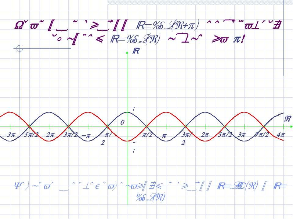 График функции y=cos(x+ ) получается сдвигом y=cos(x) влево на ! Возврат к пр...