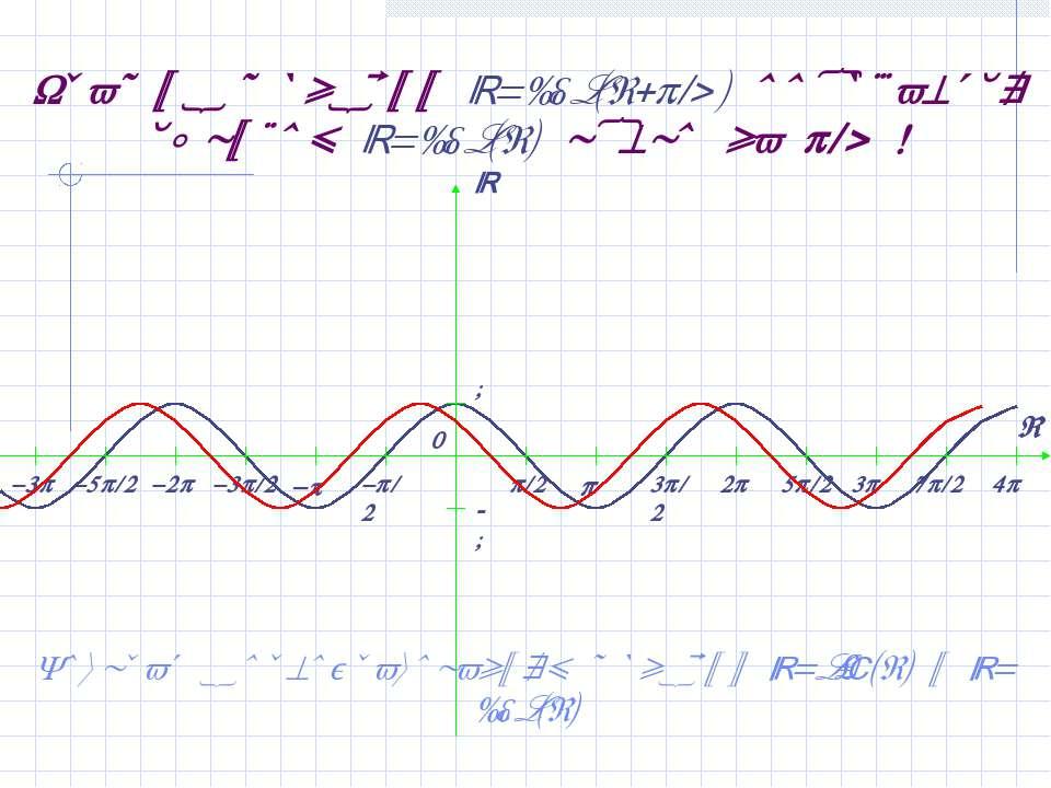 График функции y=cos(x+ /4) получается сдвигом y=cos(x) влево на /4 ! Возврат...