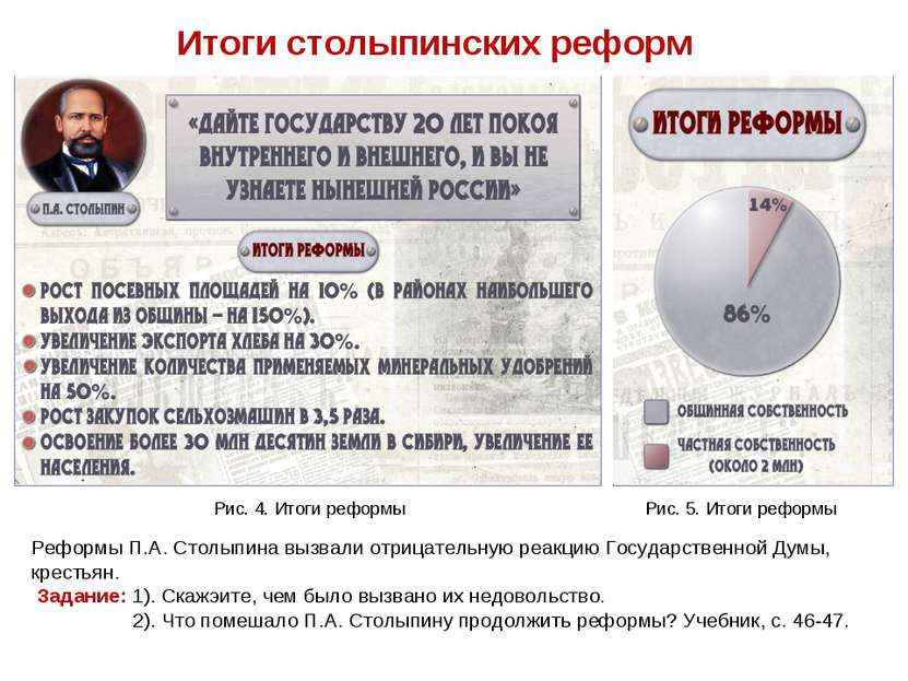 Итоги столыпинских реформ Рис. 4. Итоги реформы Рис. 5. Итоги реформы Реформы...