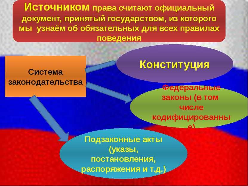 Источником права считают официальный документ, принятый государством, из кото...