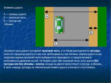 Элементы дороги А — границы дороги; Б — проезжая часть; В — тротуар или обочи...