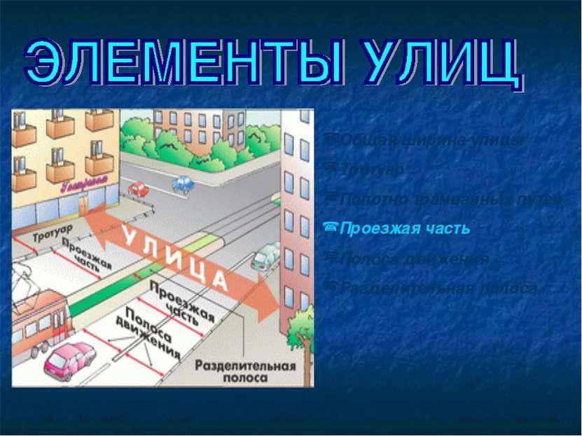 Общая ширина улицы Тротуар Полотно трамвайных путей Проезжая часть Полоса дви...