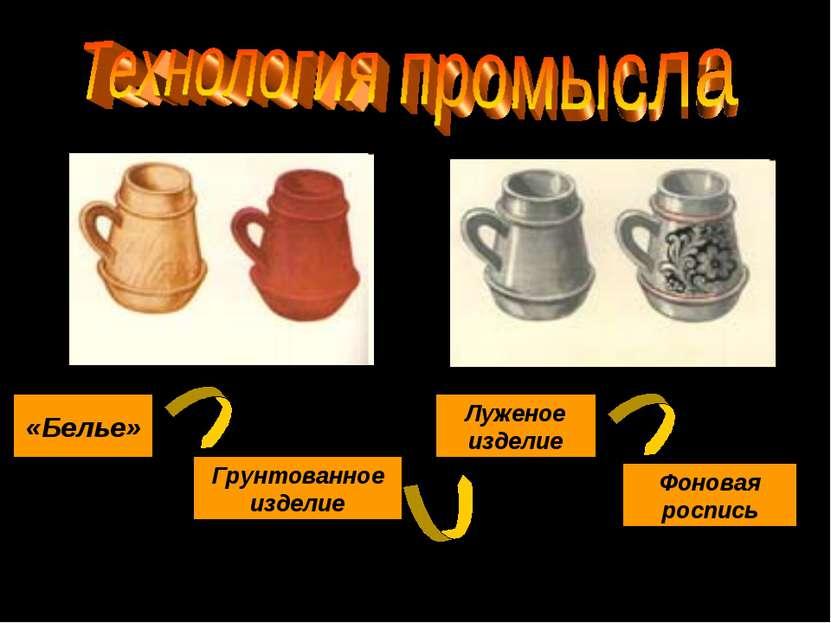 «Белье» Грунтованное изделие Луженое изделие Фоновая роспись