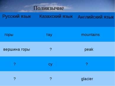 Полиязычие Русский язык Казахский язык Английский язык горы тау mountains вер...