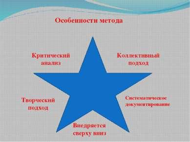 Особенности метода Систематическое документирование Коллективный подход Крити...