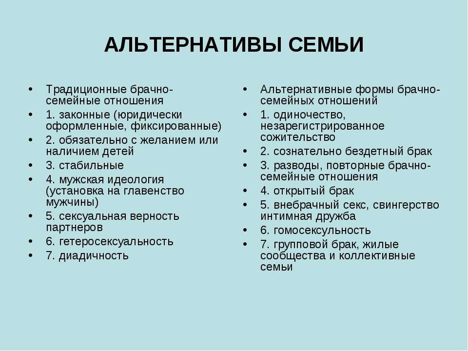 АЛЬТЕРНАТИВЫ СЕМЬИ Традиционные брачно-семейные отношения 1. законные (юридич...
