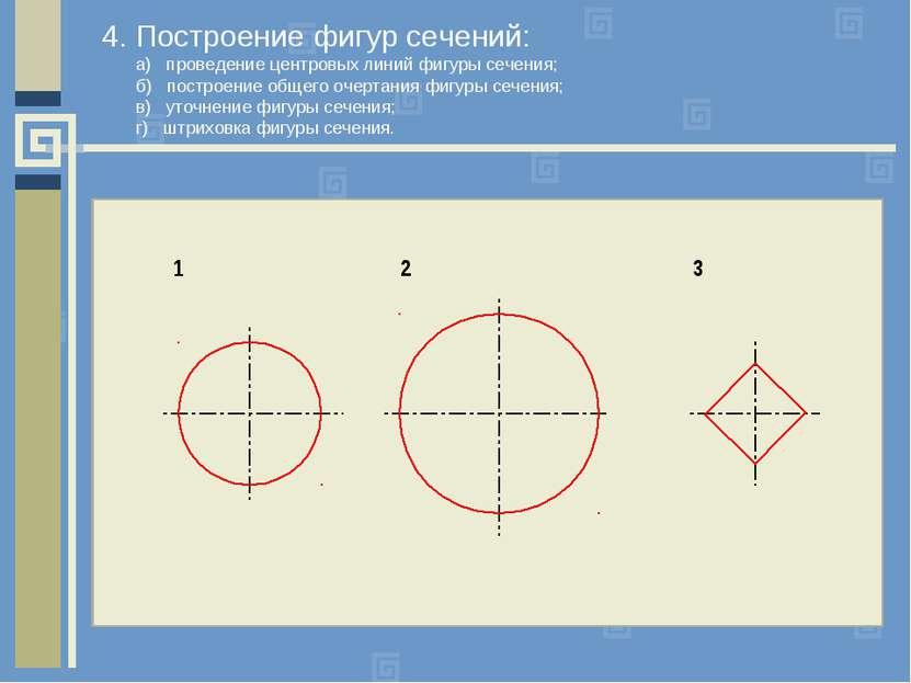 4. Построение фигур сечений: а) проведение центровых линий фигуры сечения; б)...