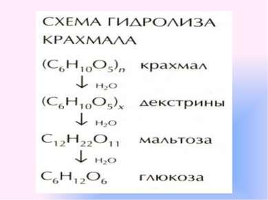 К каким ранее изученным классам органических соединений можно отнести глюкозу...
