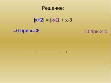 решений нет решений нет х=6 Ответ: х=6