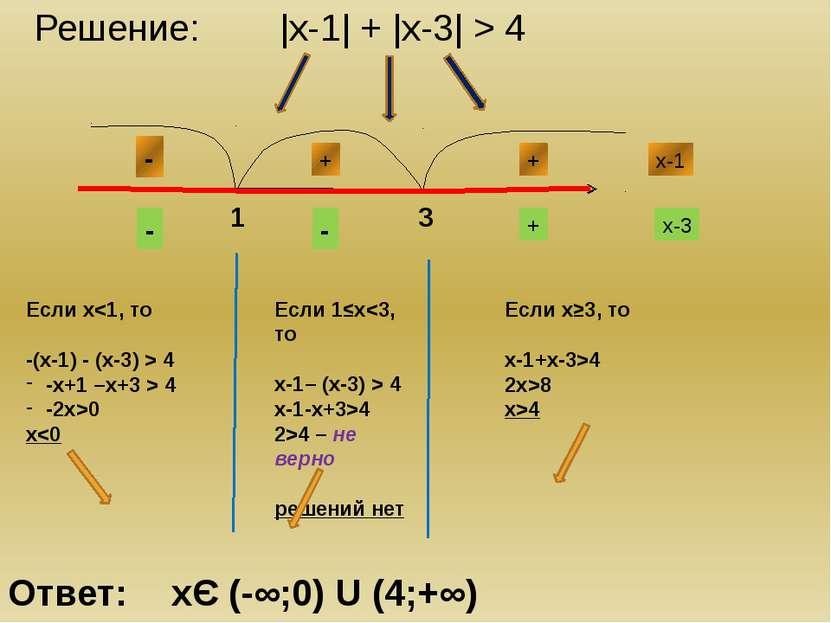 Поэтому при решении задач, в которые входят два или более модулей, рекомендуе...
