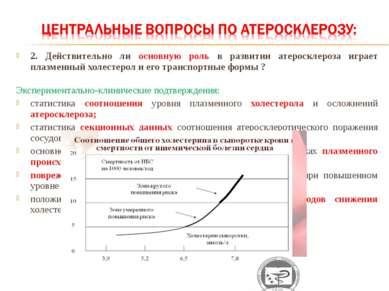 2. Действительно ли основную роль в развитии атеросклероза играет плазменный ...