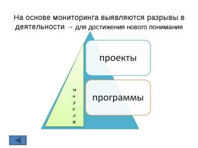 На основе мониторинга выявляются разрывы в деятельности → для достижения ново...