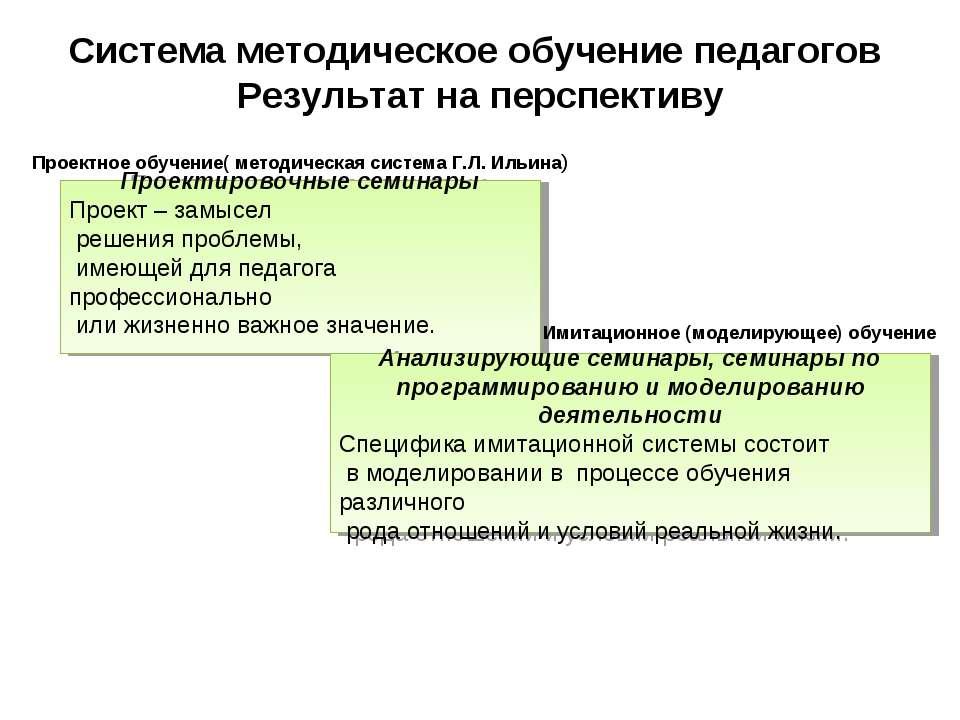 Система методическое обучение педагогов Результат на перспективу Проектировоч...