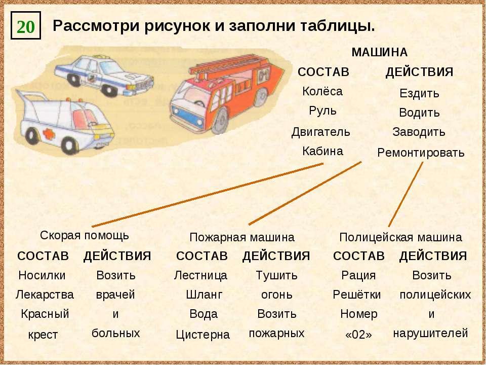 Рассмотри рисунок и заполни таблицы. 20 Колёса Руль Двигатель Кабина Ездить В...