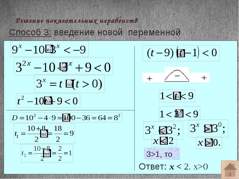 Решение показательных неравенств Способ 3: введение новой переменной Ответ: х...