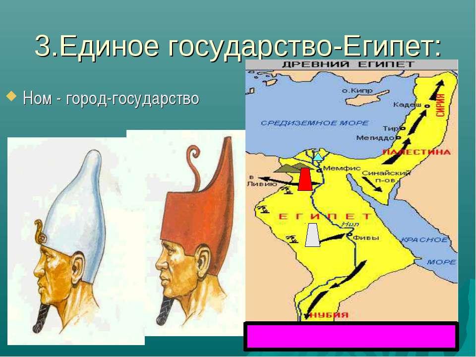 3.Единое государство-Египет: Ном - город-государство