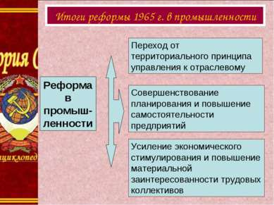 Реформа в промыш-ленности Переход от территориального принципа управления к...