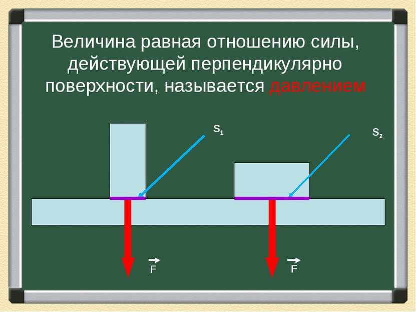 Величина равная отношению силы, действующей перпендикулярно поверхности, назы...