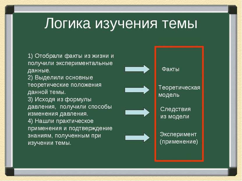 Логика изучения темы 1) Отобрали факты из жизни и получили экспериментальные ...
